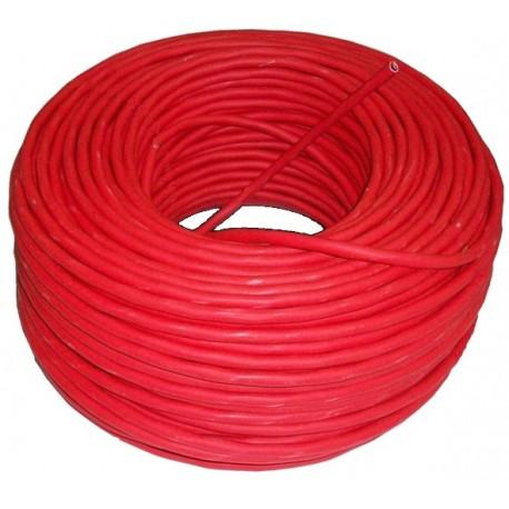 Cable Resistente Al Fuego CBLHF